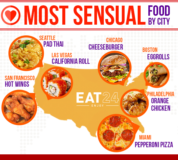 Delivery Food US Cities Order When They're Horny