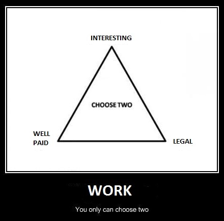 Work meme trilemma
