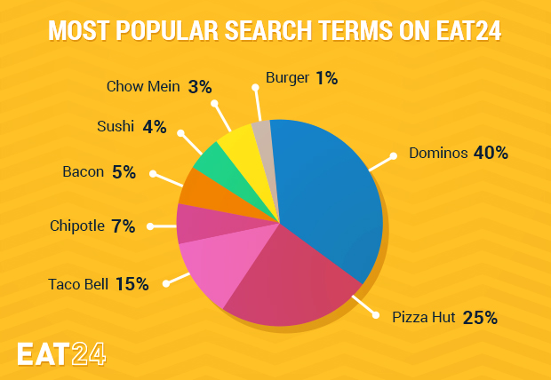 popularsearches