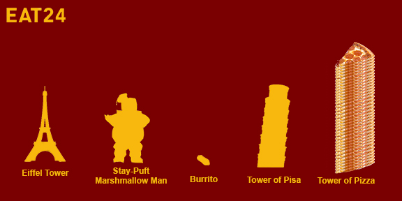 towerofpizza