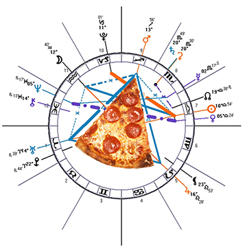 pizza science